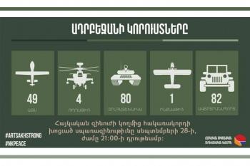 Ադրբեջանի կորուստները սեպտեմբերի 28-ի ժամը 21:00-ի դրութեամբ